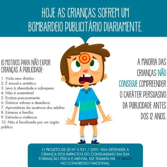 Capa de um informativo sobre publicidade em cima de crianças.