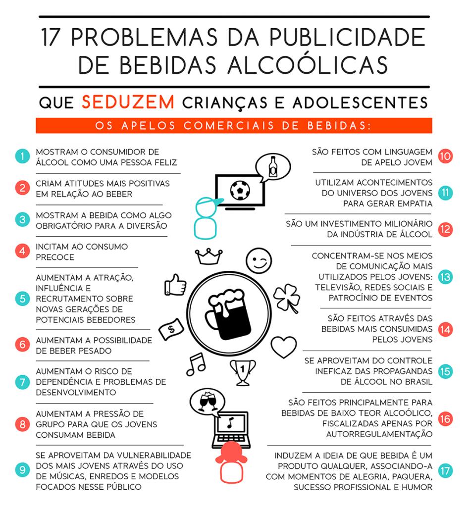 17-problemas-publicidade-de-cerveja