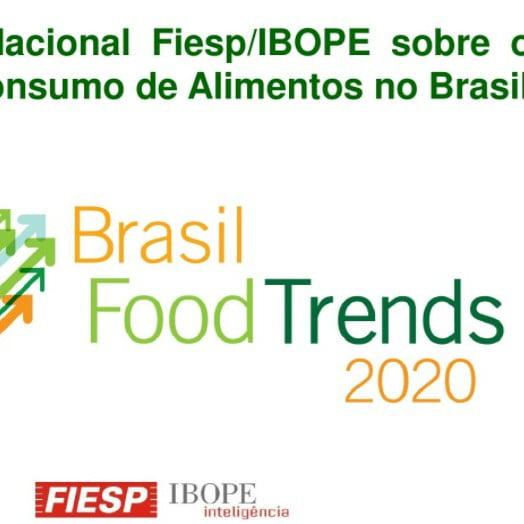Imagem da capa da apresentação: Pesquisa Nacional Fiesp/IBOPE sobre o Perfil do Consumo de Alimentos no Brasil.