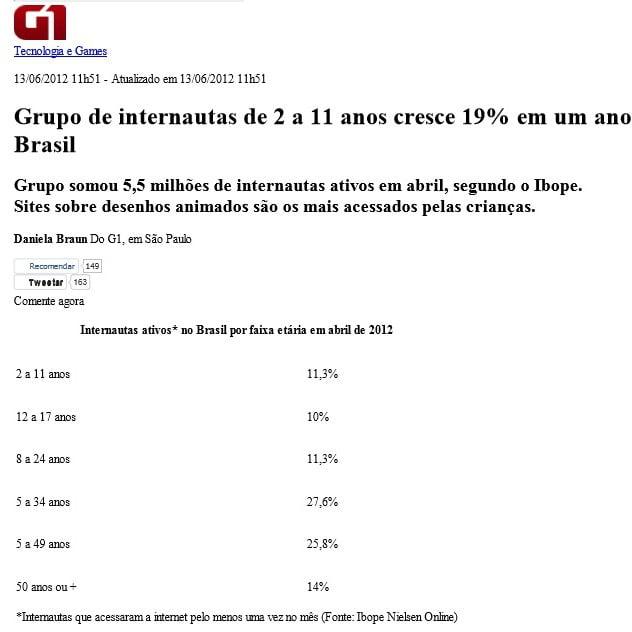 Imagem de uma matéria da G1: Grupo de internautas de 2 a 11 anos cresce 19% em um ano no Brasil.