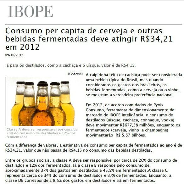 """Foto de uma matéria da IBOPE: """"Consumo per capita de cerveja e outras bebidas fermentadas deve atingir trinta e quatro reais e vinte e um centavos em 2012""""."""