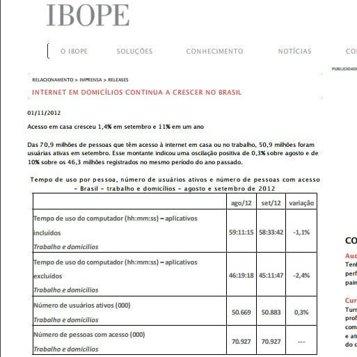 Capa matéria IBOPE: Internet em Domicílios continua a crescer no Brasil.
